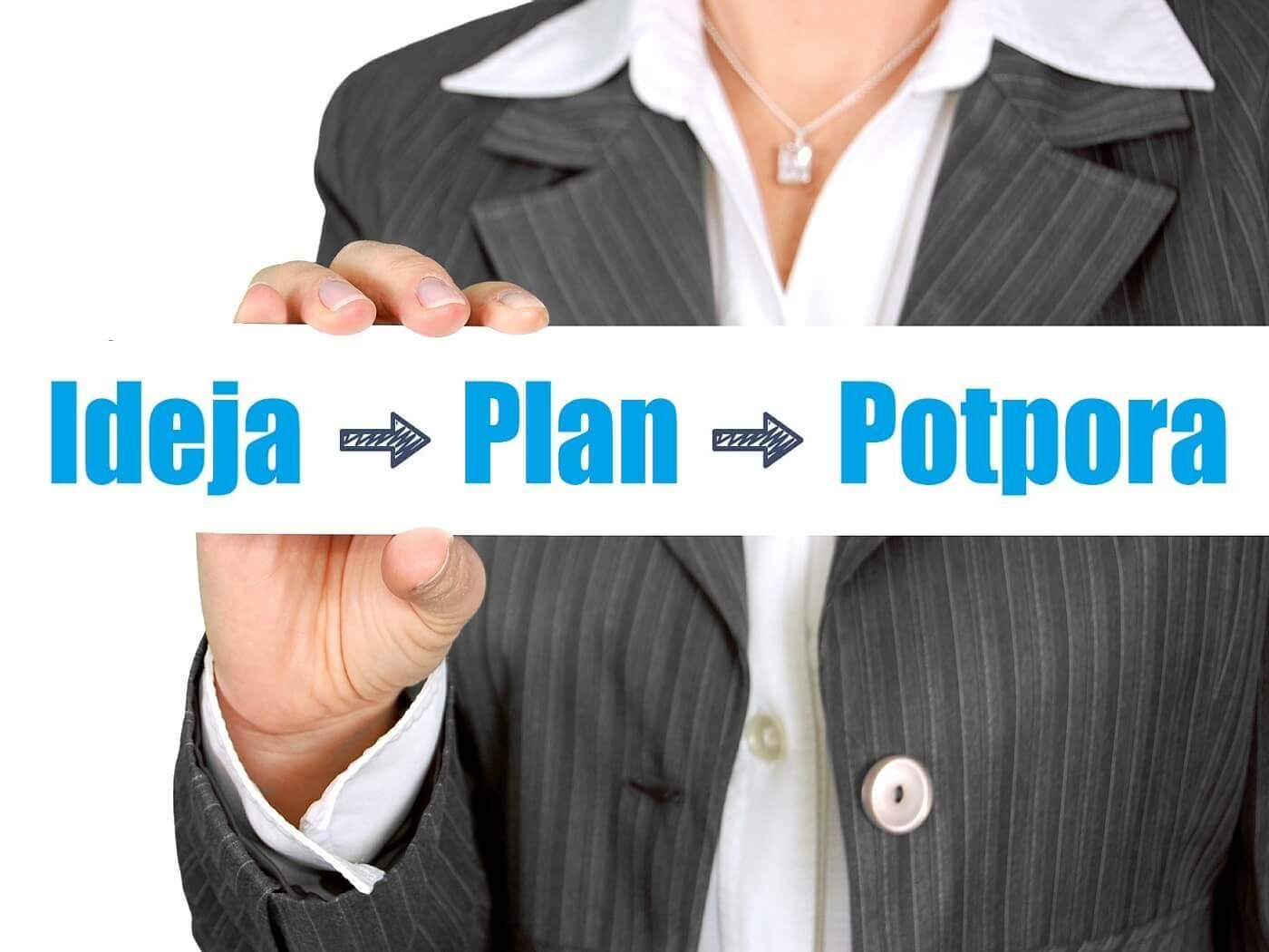 Potpora za samozapošljavanje Kako napisati poslovni plan