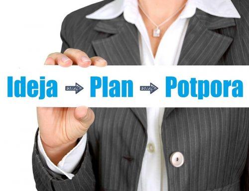 Poslovni plan – preporučeni sadržaj i kako napisati poslovni plan